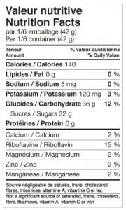 NF-sugar
